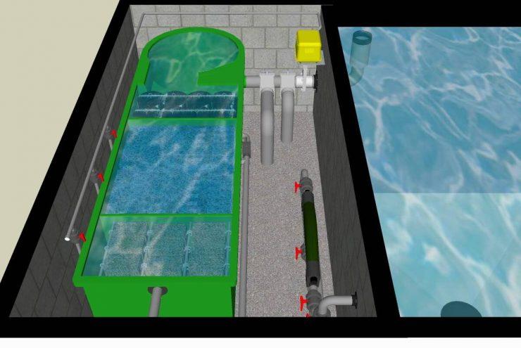 filterkelder 3D