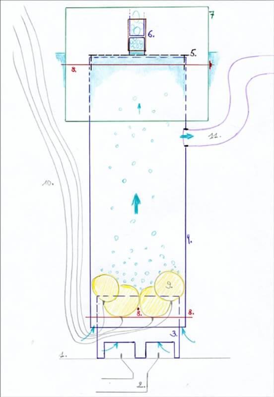 shets-eiwitafschuimer-onderdelen