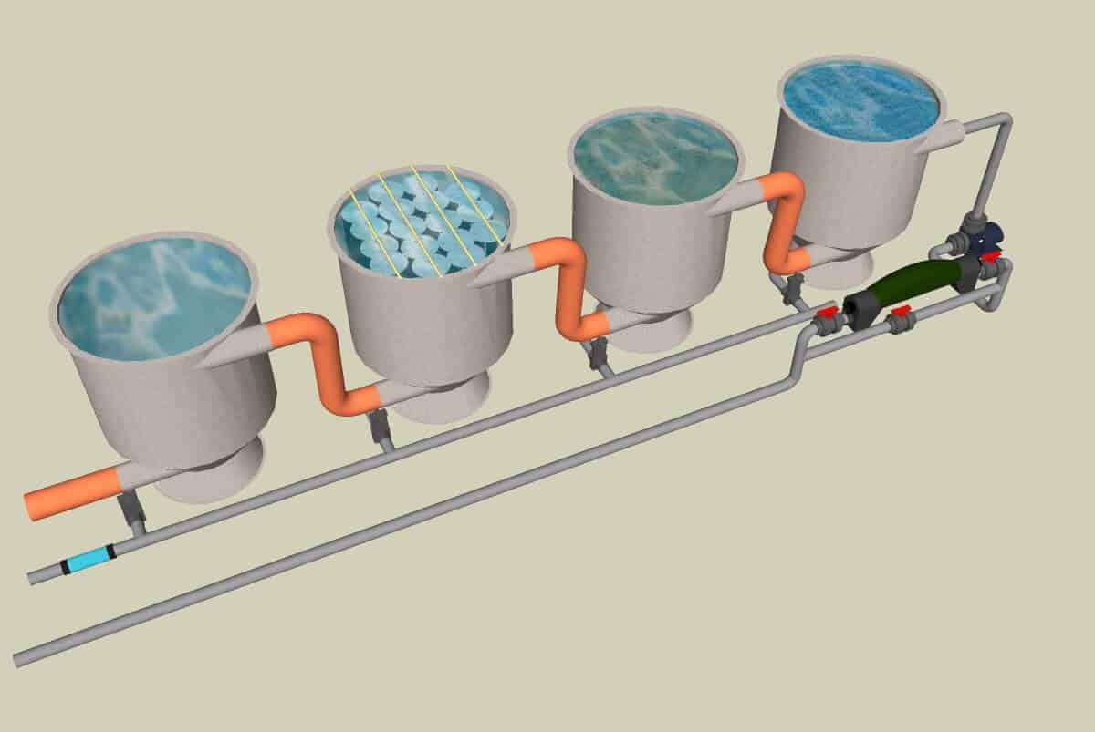 meerkamerfilter-vortex-3D