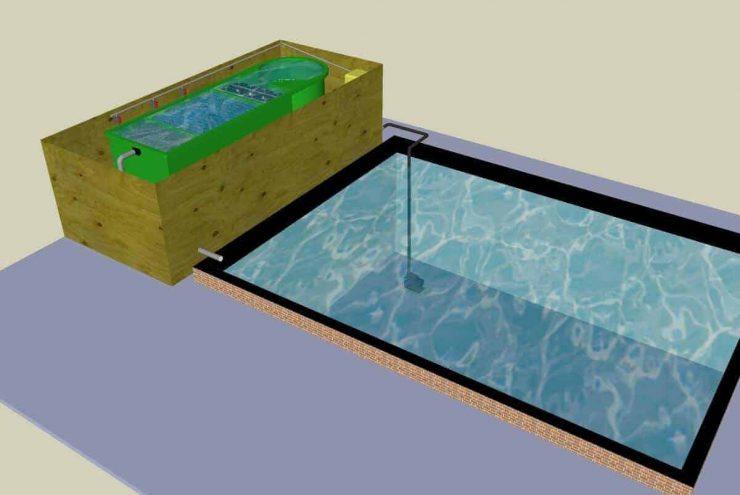 meerkamerfilter pomp 3D